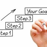 Writing the steps to a goal